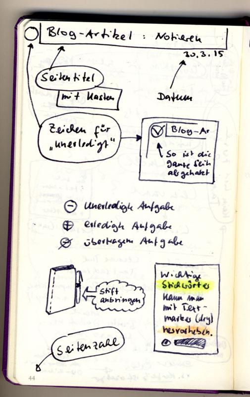 Grundelemente auf einer Notizbuchseite
